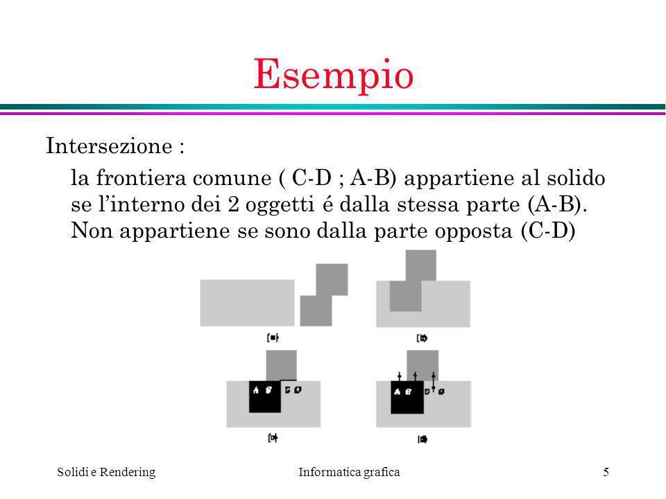 Informatica grafica Solidi e Rendering5 Esempio Intersezione : la frontiera comune ( C-D ; A-B) appartiene al solido se linterno dei 2 oggetti é dalla