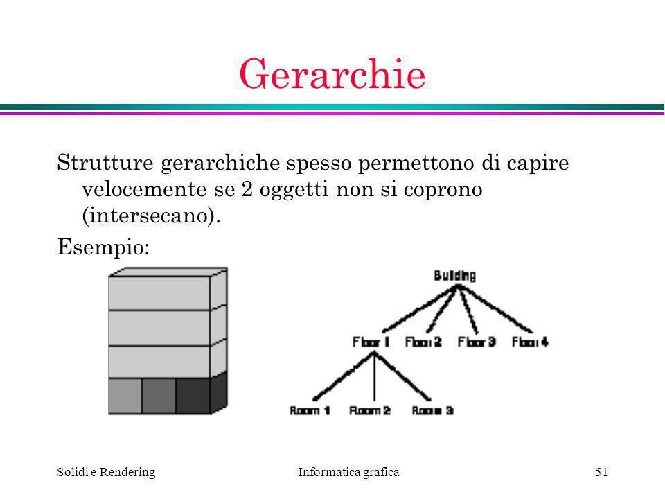 Informatica grafica Solidi e Rendering51 Gerarchie Strutture gerarchiche spesso permettono di capire velocemente se 2 oggetti non si coprono (intersec
