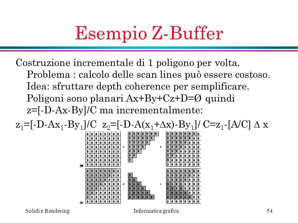 Informatica grafica Solidi e Rendering54 Esempio Z-Buffer Costruzione incrementale di 1 poligono per volta. Problema : calcolo delle scan lines può es