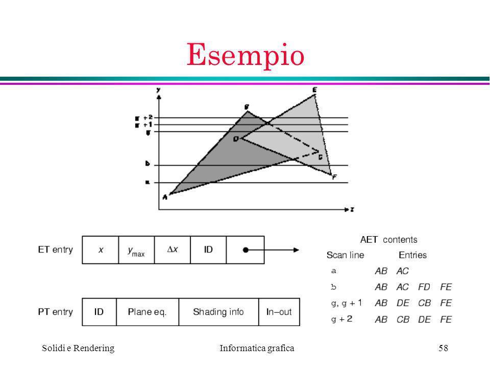 Informatica grafica Solidi e Rendering58 Esempio