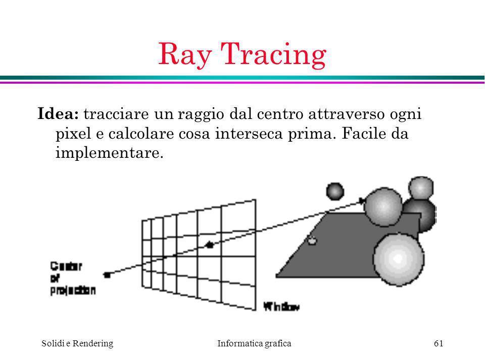 Informatica grafica Solidi e Rendering61 Ray Tracing Idea: tracciare un raggio dal centro attraverso ogni pixel e calcolare cosa interseca prima. Faci