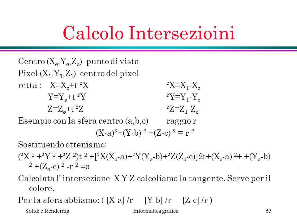 Informatica grafica Solidi e Rendering63 Calcolo Intersezioini Centro (X ø,Y ø,Z ø ) punto di vista Pixel (X 1,Y 1,Z 1 ) centro del pixel retta : X=X
