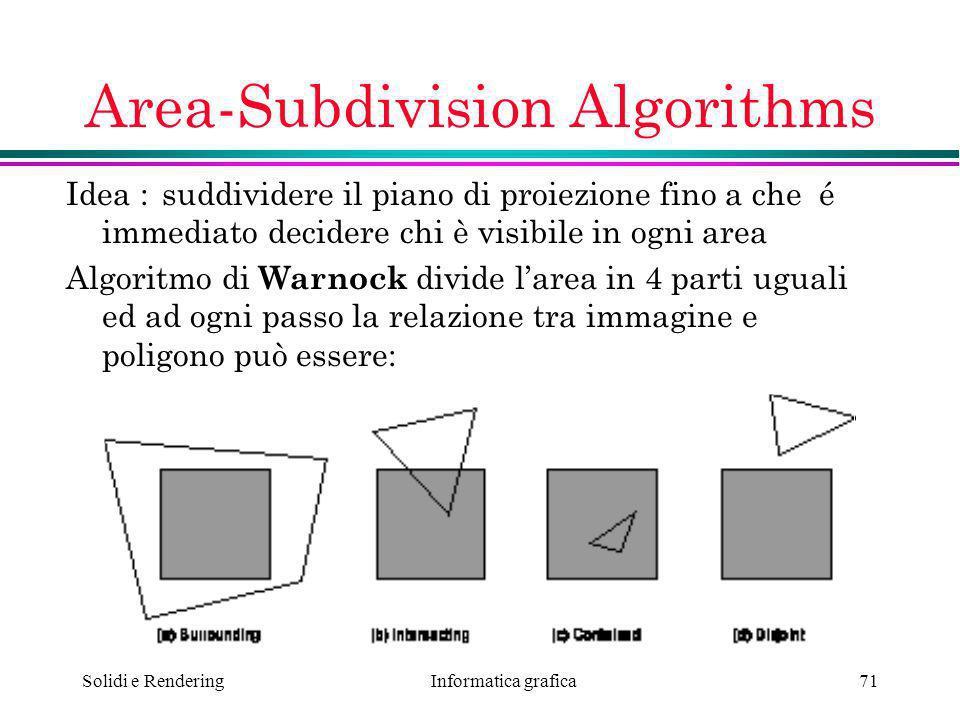 Informatica grafica Solidi e Rendering71 Area-Subdivision Algorithms Idea :suddividere il piano di proiezione fino a che é immediato decidere chi è vi
