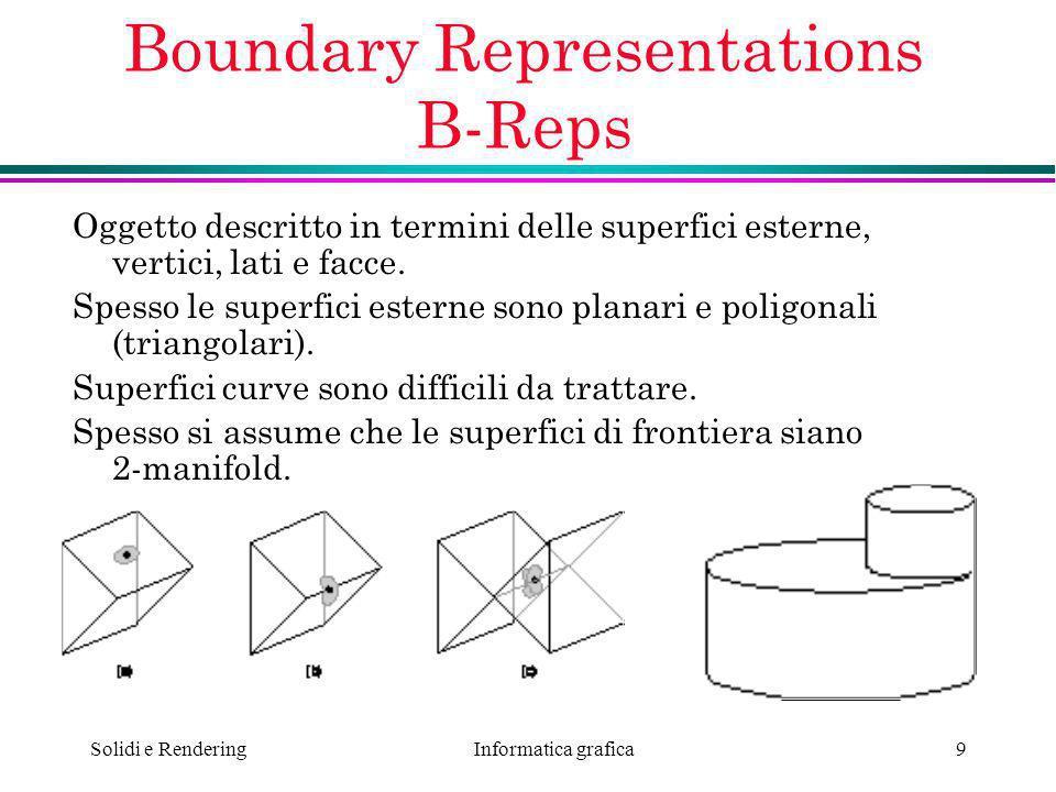 Informatica grafica Solidi e Rendering9 Boundary Representations B-Reps Oggetto descritto in termini delle superfici esterne, vertici, lati e facce. S