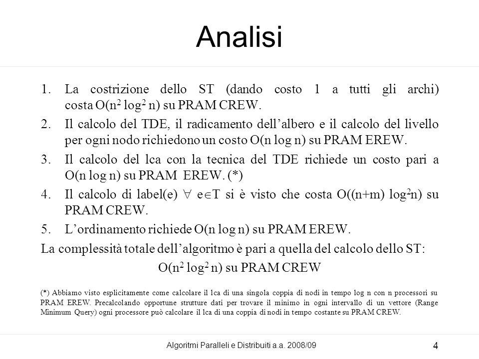 Algoritmi Paralleli e Distribuiti a.a. 2008/09 4 Analisi 1.La costrizione dello ST (dando costo 1 a tutti gli archi) costa O(n 2 log 2 n) su PRAM CREW