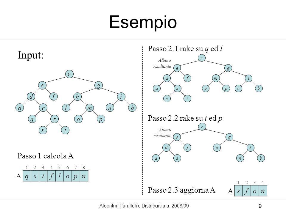 Algoritmi Paralleli e Distribuiti a.a. 2008/09 9 Esempio a qz d c e f r st l op h m g nb i Input: 12345678 Aqstflopn Passo 2.3 aggiorna A Passo 2.1 ra