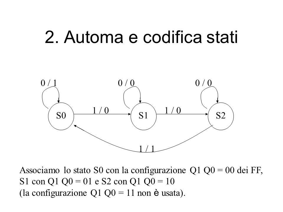2. Automa e codifica stati S0S1S2 0 / 10 / 0 1 / 0 1 / 1 Associamo lo stato S0 con la configurazione Q1 Q0 = 00 dei FF, S1 con Q1 Q0 = 01 e S2 con Q1