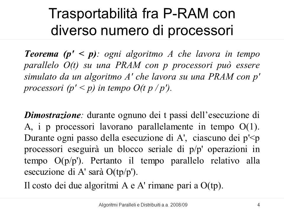 Trasportabilità fra P-RAM con diverso numero di processori Teorema (p < p): ogni algoritmo A che lavora in tempo parallelo O(t) su una PRAM con p processori può essere simulato da un algoritmo A che lavora su una PRAM con p processori (p < p) in tempo O(t p / p ).