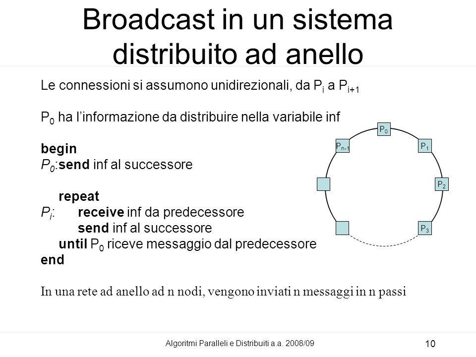 Algoritmi Paralleli e Distribuiti a.a. 2008/09 10 Broadcast in un sistema distribuito ad anello Le connessioni si assumono unidirezionali, da P i a P