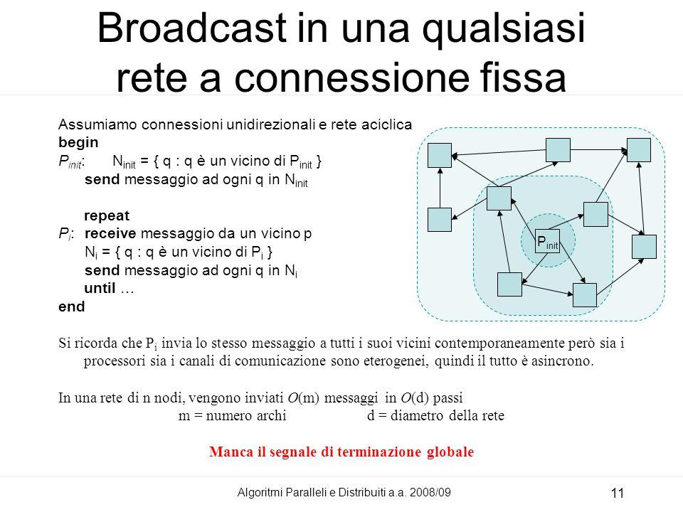 Algoritmi Paralleli e Distribuiti a.a. 2008/09 11 Broadcast in una qualsiasi rete a connessione fissa Assumiamo connessioni unidirezionali e rete acic
