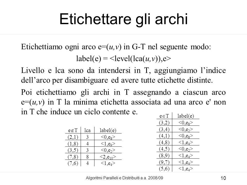 Algoritmi Paralleli e Distribuiti a.a. 2008/09 10 Etichettare gli archi Etichettiamo ogni arco e=(u,v) in G-T nel seguente modo: label(e) = Livello e