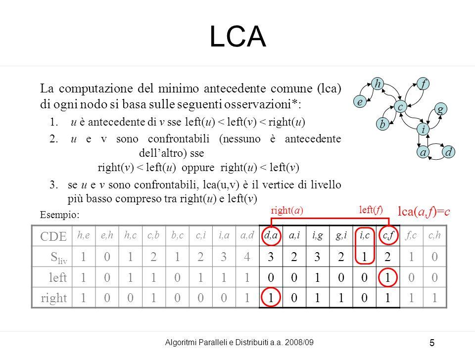 Algoritmi Paralleli e Distribuiti a.a. 2008/09 5 LCA La computazione del minimo antecedente comune (lca) di ogni nodo si basa sulle seguenti osservazi