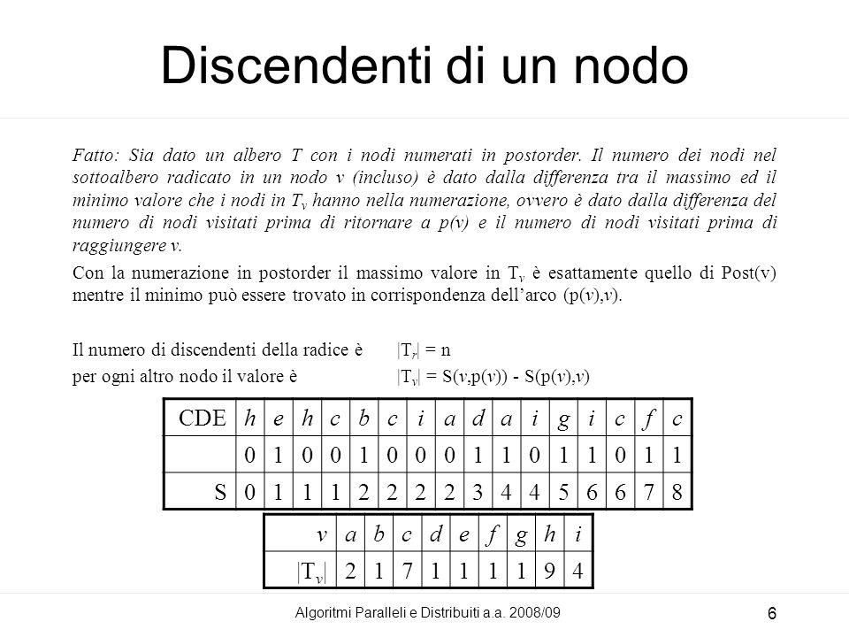 Algoritmi Paralleli e Distribuiti a.a. 2008/09 6 Discendenti di un nodo Fatto: Sia dato un albero T con i nodi numerati in postorder. Il numero dei no