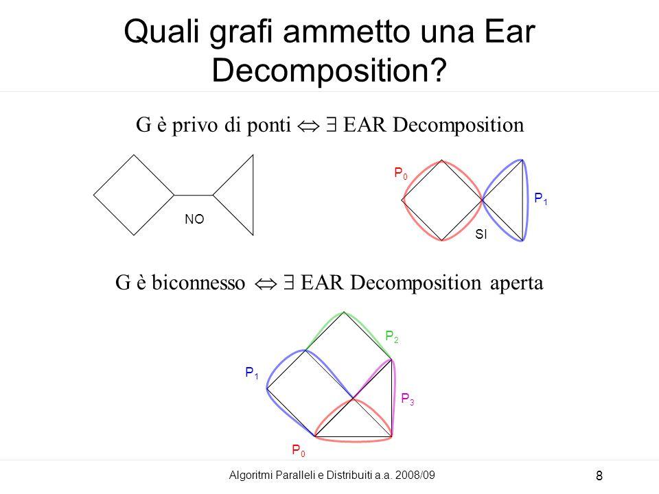 Algoritmi Paralleli e Distribuiti a.a.2008/09 9 Dato G si consideri un suo spanning tree T.