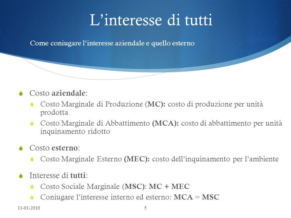 11-01-20105 Linteresse di tutti Costo aziendale : Costo Marginale di Produzione ( MC): costo di produzione per unità prodotta Costo Marginale di Abbattimento (MCA): costo di abbattimento per unità inquinamento ridotto Costo esterno : Costo Marginale Esterno (MEC): costo dellinquinamento per lambiente Interesse di tutti : Costo Sociale Marginale ( MSC) : MC + MEC Coniugare linteresse interno ed esterno: MCA = MSC Come coniugare linteresse aziendale e quello esterno