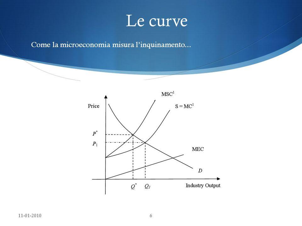 11-01-20106 Le curve Come la microeconomia misura linquinamento...