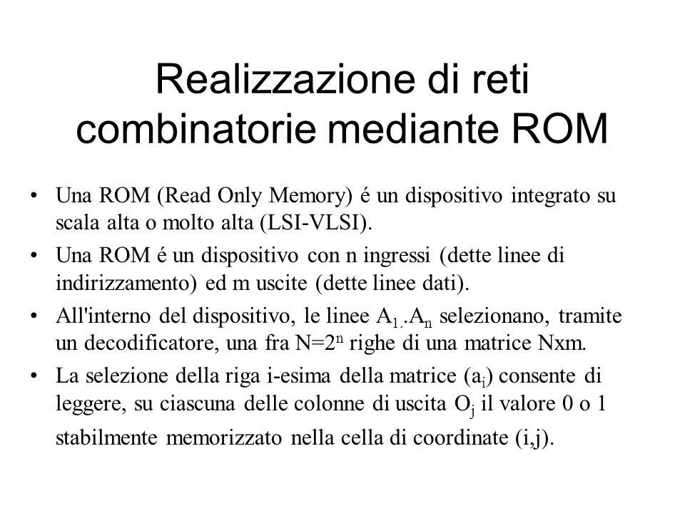 Realizzazione di reti combinatorie mediante ROM Una ROM (Read Only Memory) é un dispositivo integrato su scala alta o molto alta (LSI-VLSI). Una ROM é