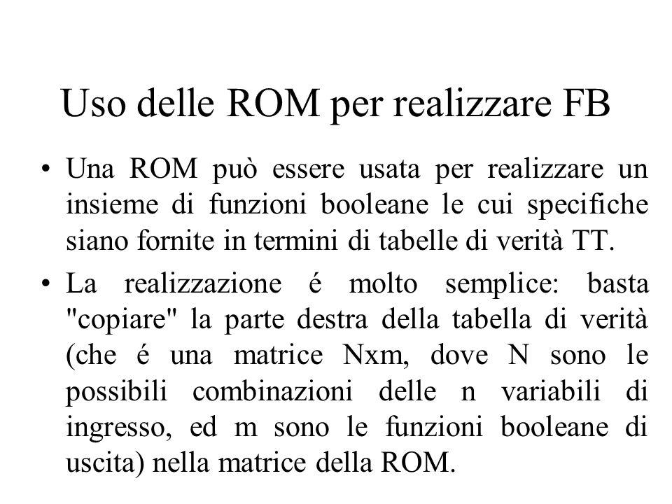 Uso delle ROM per realizzare FB Una ROM può essere usata per realizzare un insieme di funzioni booleane le cui specifiche siano fornite in termini di