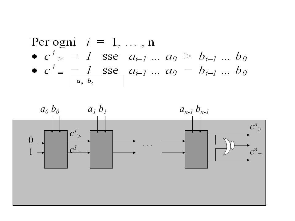 a 0 b 0 0101 c1>c1=c1>c1= a 1 b 1... a n-1 b n-1 cn>cn=cn>cn=