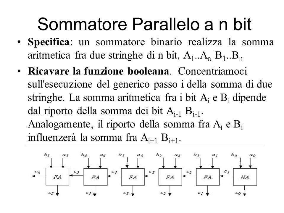 Sommatore Parallelo a n bit Specifica: un sommatore binario realizza la somma aritmetica fra due stringhe di n bit, A 1..A n B 1..B n Ricavare la funz