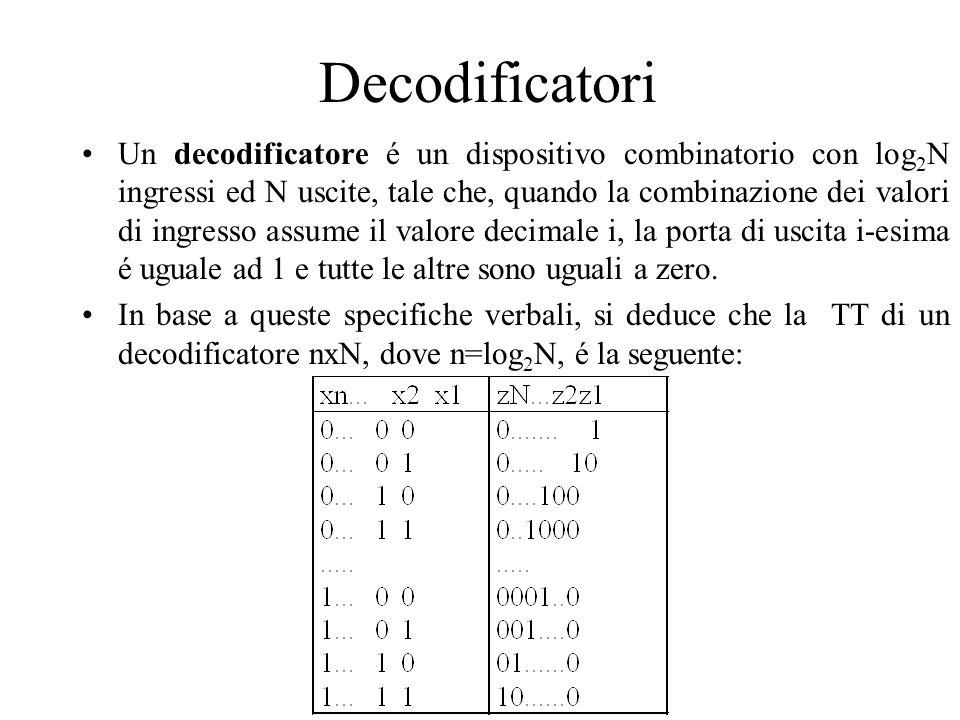 Decodificatori Un decodificatore é un dispositivo combinatorio con log 2 N ingressi ed N uscite, tale che, quando la combinazione dei valori di ingres