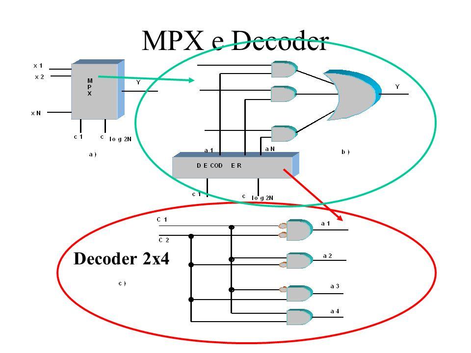 MPX per realizzare funzioni booleane (1) MPX e decoders sono circuiti utili per la realizzazione di varie funzioni digitali (alcune delle quali vedremo in seguito).