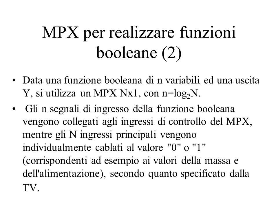 MPX per realizzare funzioni booleane (2) Data una funzione booleana di n variabili ed una uscita Y, si utilizza un MPX Nx1, con n=log 2 N. Gli n segna
