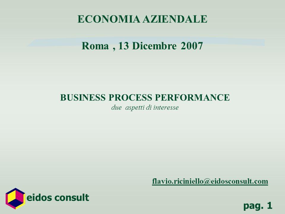 pag. 1 eidos consult BUSINESS PROCESS PERFORMANCE due aspetti di interesse flavio.riciniello@eidosconsult.com ECONOMIA AZIENDALE Roma, 13 Dicembre 200
