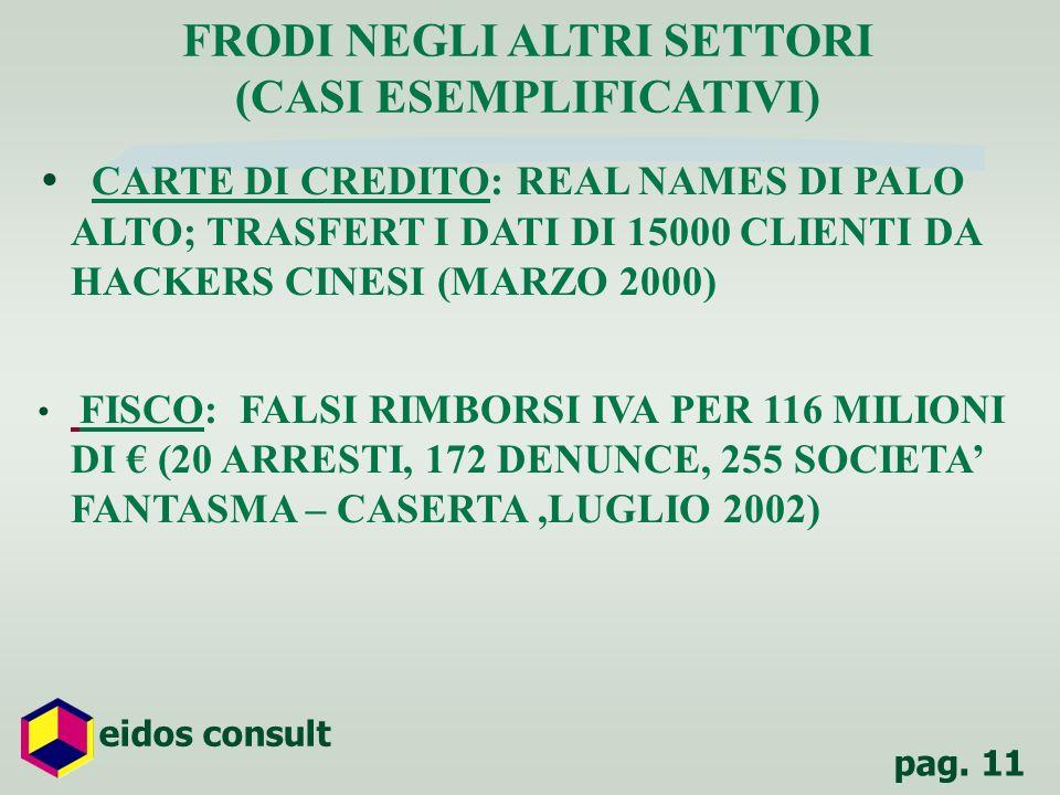 pag. 11 eidos consult CARTE DI CREDITO: REAL NAMES DI PALO ALTO; TRASFERT I DATI DI 15000 CLIENTI DA HACKERS CINESI (MARZO 2000) FISCO: FALSI RIMBORSI