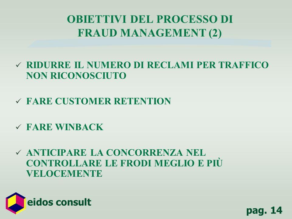 pag.15 eidos consult OBIETTIVI DEL PROCESSO DI FRAUD MANAGEMENT (3) 1.