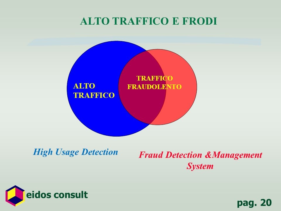 pag. 20 eidos consult Fraud Detection &Management System High Usage Detection ALTO TRAFFICO E FRODI TRAFFICO FRAUDOLENTO ALTO TRAFFICO
