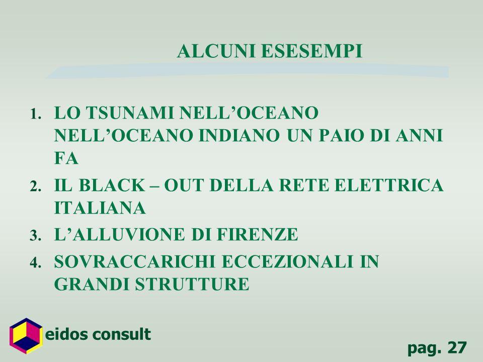 pag. 27 eidos consult ALCUNI ESESEMPI 1. LO TSUNAMI NELLOCEANO NELLOCEANO INDIANO UN PAIO DI ANNI FA 2. IL BLACK – OUT DELLA RETE ELETTRICA ITALIANA 3