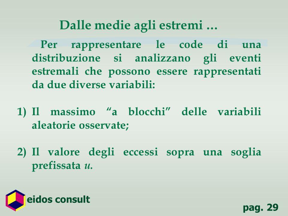 pag. 29 eidos consult Per rappresentare le code di una distribuzione si analizzano gli eventi estremali che possono essere rappresentati da due divers