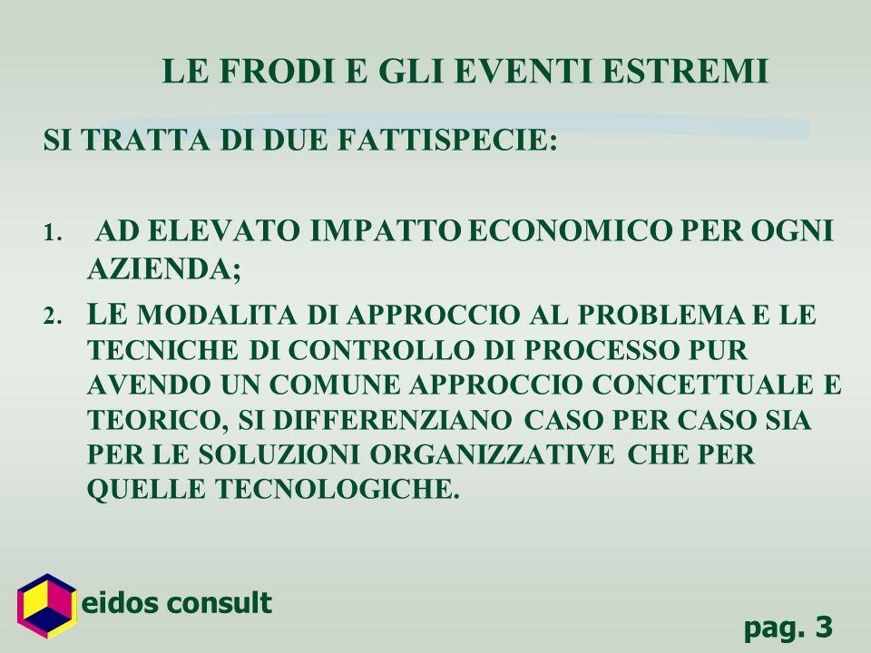 pag.4 eidos consult INVENTA LEGE,INVENTA FRAUDE ovvero fatta la legge…trovato linganno 1.