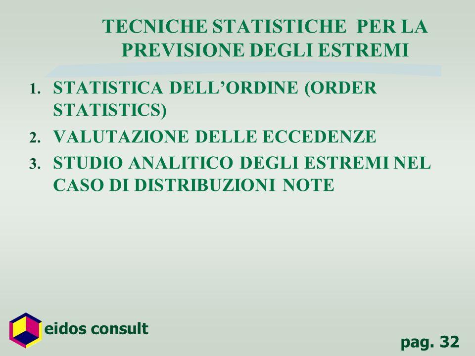 pag. 32 eidos consult TECNICHE STATISTICHE PER LA PREVISIONE DEGLI ESTREMI 1. STATISTICA DELLORDINE (ORDER STATISTICS) 2. VALUTAZIONE DELLE ECCEDENZE