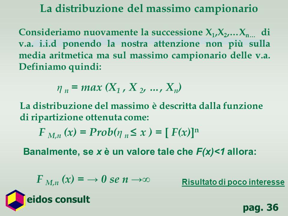 pag. 36 eidos consult La distribuzione del massimo campionario Consideriamo nuovamente la successione X 1,X 2,…X n… di v.a. i.i.d ponendo la nostra at
