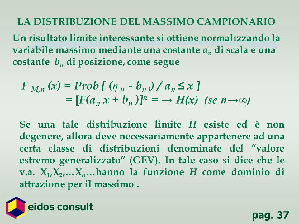 pag. 37 eidos consult LA DISTRIBUZIONE DEL MASSIMO CAMPIONARIO Un risultato limite interessante si ottiene normalizzando la variabile massimo mediante