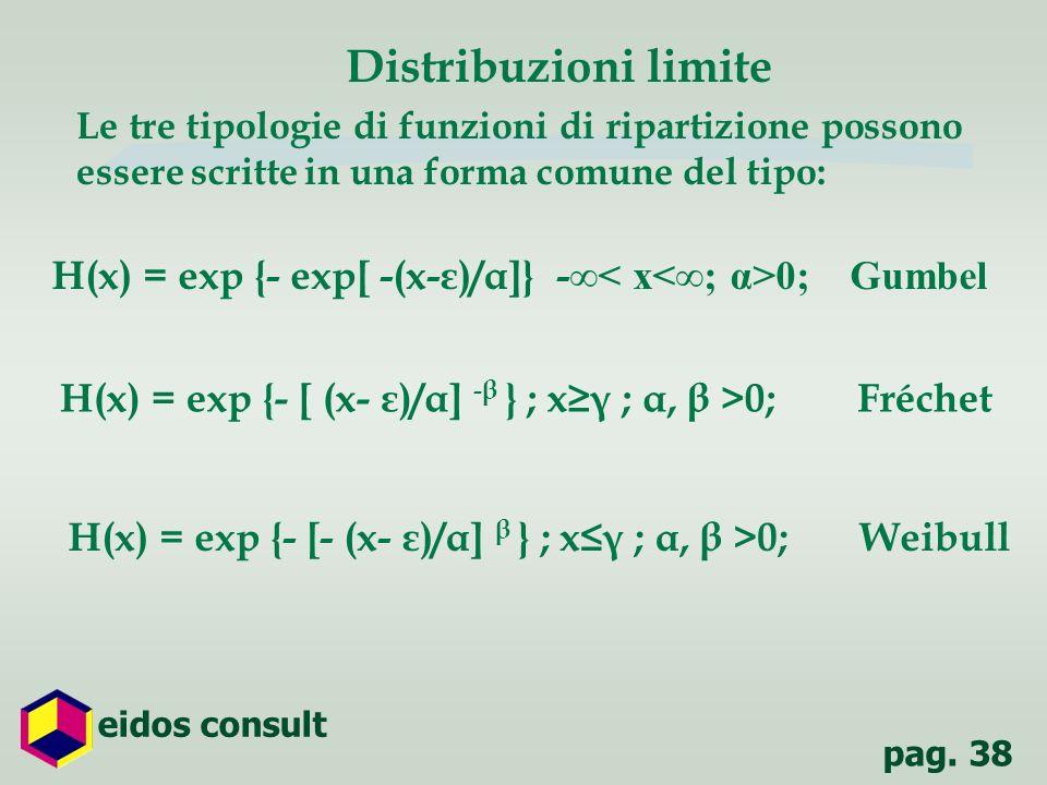 pag. 38 eidos consult Distribuzioni limite Le tre tipologie di funzioni di ripartizione possono essere scritte in una forma comune del tipo: H(x) = ex