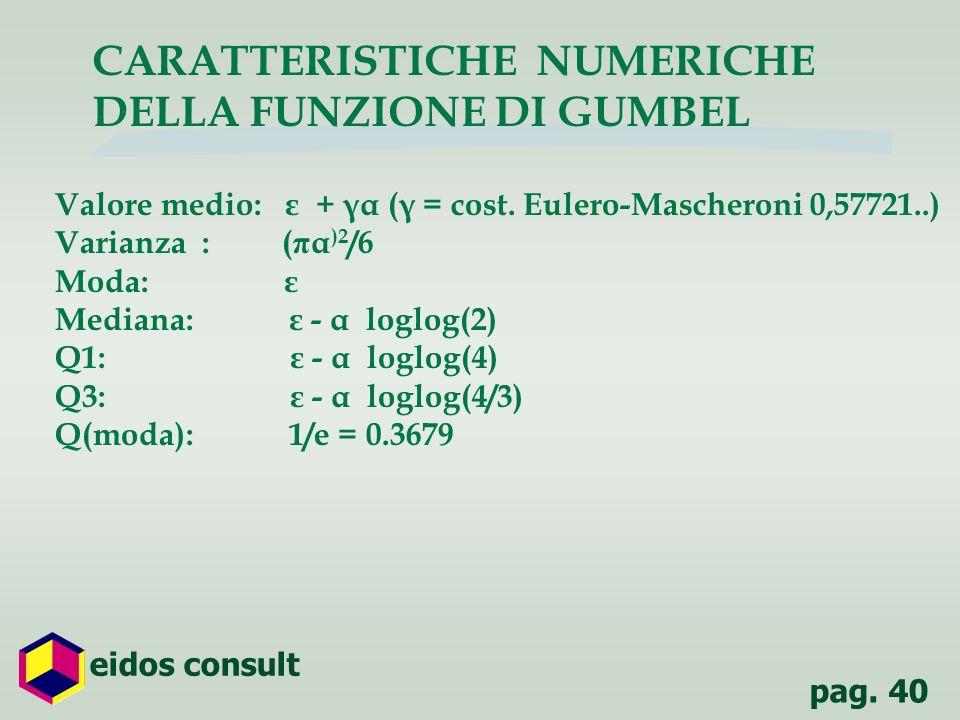 pag. 40 eidos consult CARATTERISTICHE NUMERICHE DELLA FUNZIONE DI GUMBEL Valore medio: ε + γα (γ = cost. Eulero-Mascheroni 0,57721..) Varianza : ( π α