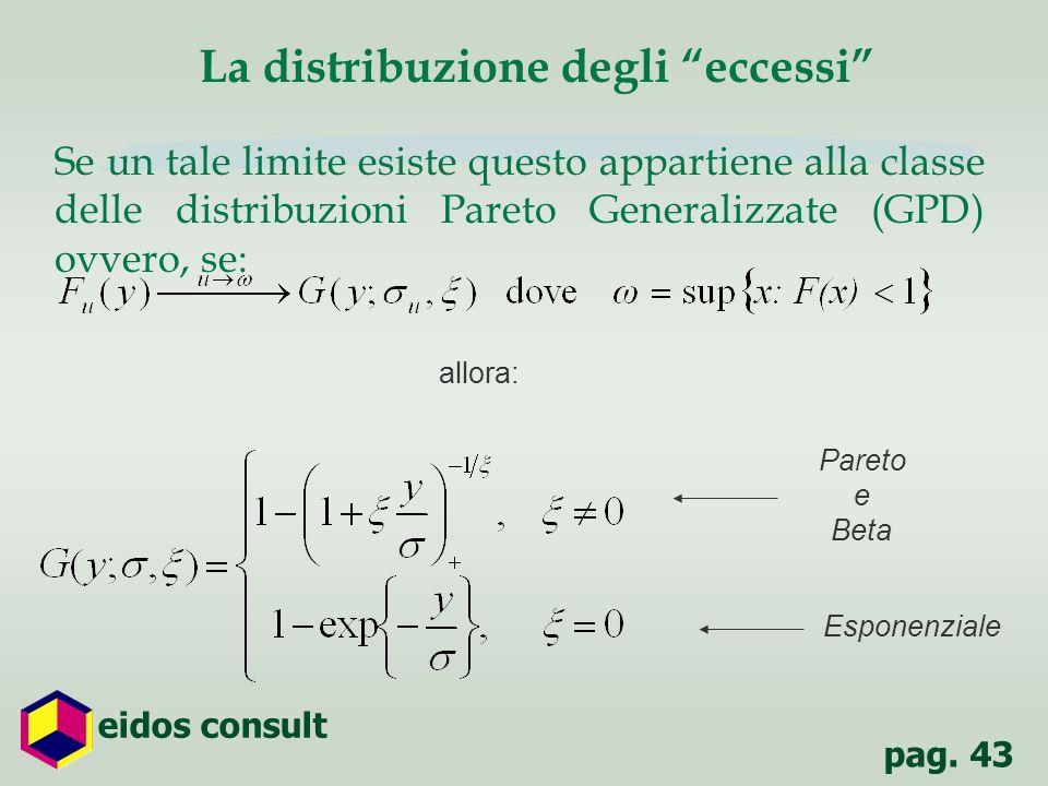 pag.44 eidos consult Si noti che, assegnata una distribuzione F per la successione di v.a.
