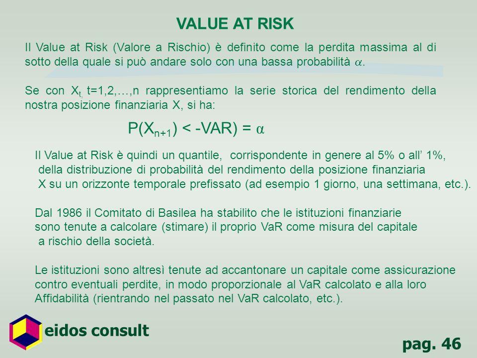pag. 46 eidos consult VALUE AT RISK Il Value at Risk (Valore a Rischio) è definito come la perdita massima al di sotto della quale si può andare solo