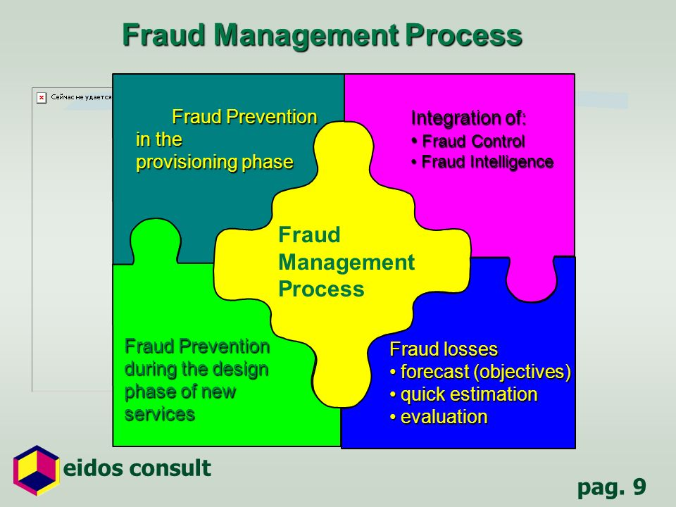 pag. 9 eidos consult Fraud Management Process Fraud Prevention in the Fraud Prevention in the provisioning phase Fraud Prevention Fraud Prevention dur