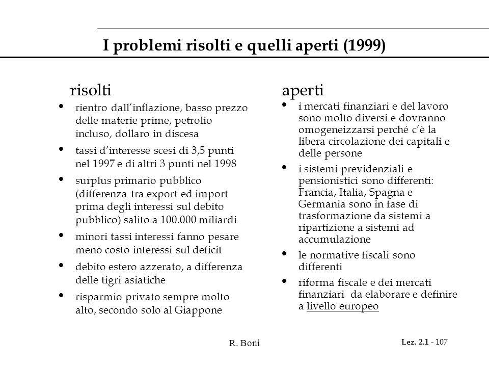 R. Boni Lez. 2.1 - 107 I problemi risolti e quelli aperti (1999) rientro dallinflazione, basso prezzo delle materie prime, petrolio incluso, dollaro i