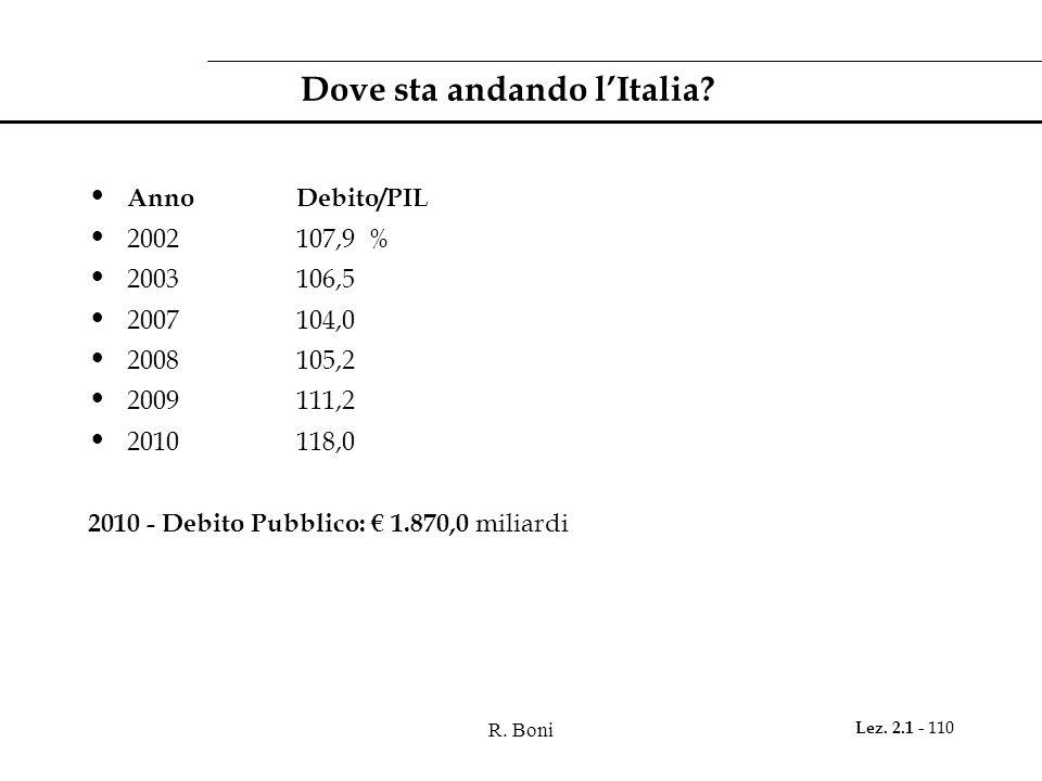 R. Boni Lez. 2.1 - 110 Dove sta andando lItalia? AnnoDebito/PIL 2002107,9 % 2003106,5 2007104,0 2008105,2 2009111,2 2010118,0 2010 - Debito Pubblico: