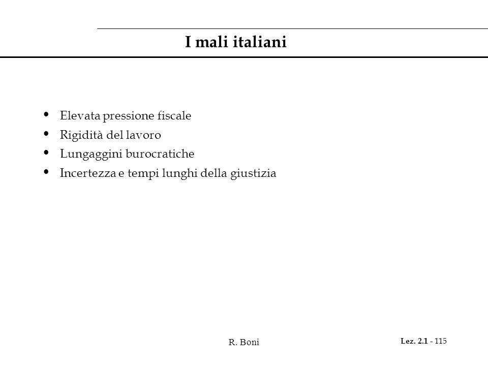 R. Boni Lez. 2.1 - 115 I mali italiani Elevata pressione fiscale Rigidità del lavoro Lungaggini burocratiche Incertezza e tempi lunghi della giustizia