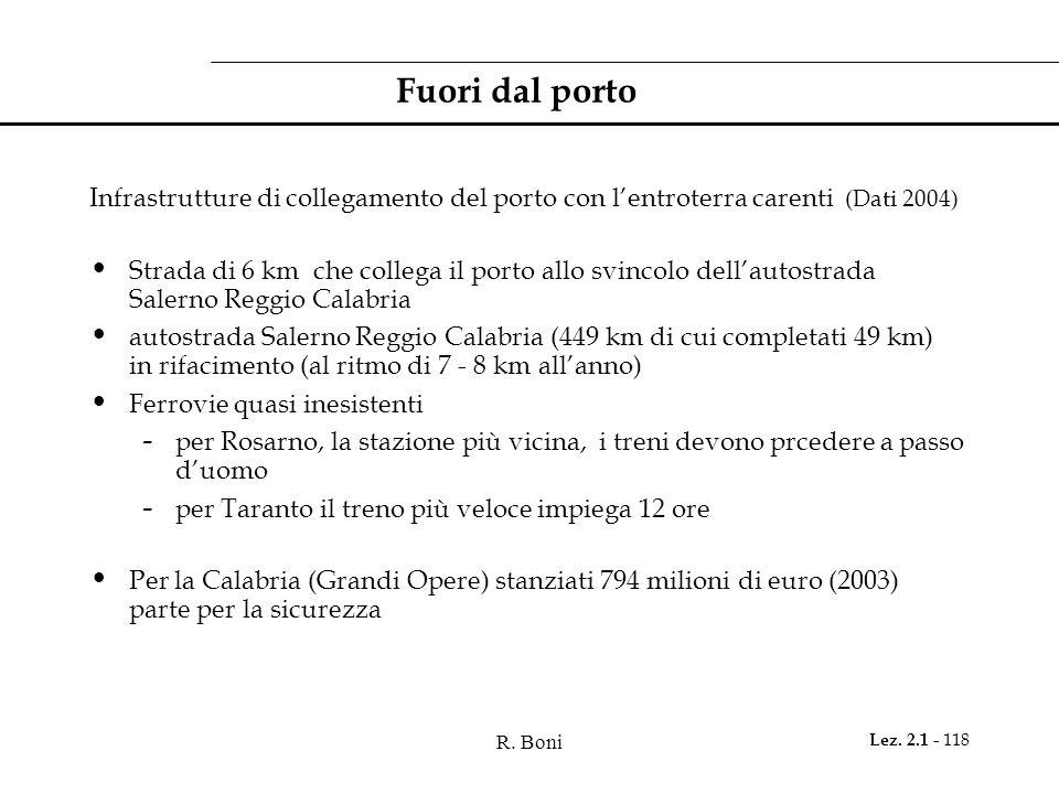 R. Boni Lez. 2.1 - 118 Fuori dal porto Infrastrutture di collegamento del porto con lentroterra carenti (Dati 2004) Strada di 6 km che collega il port