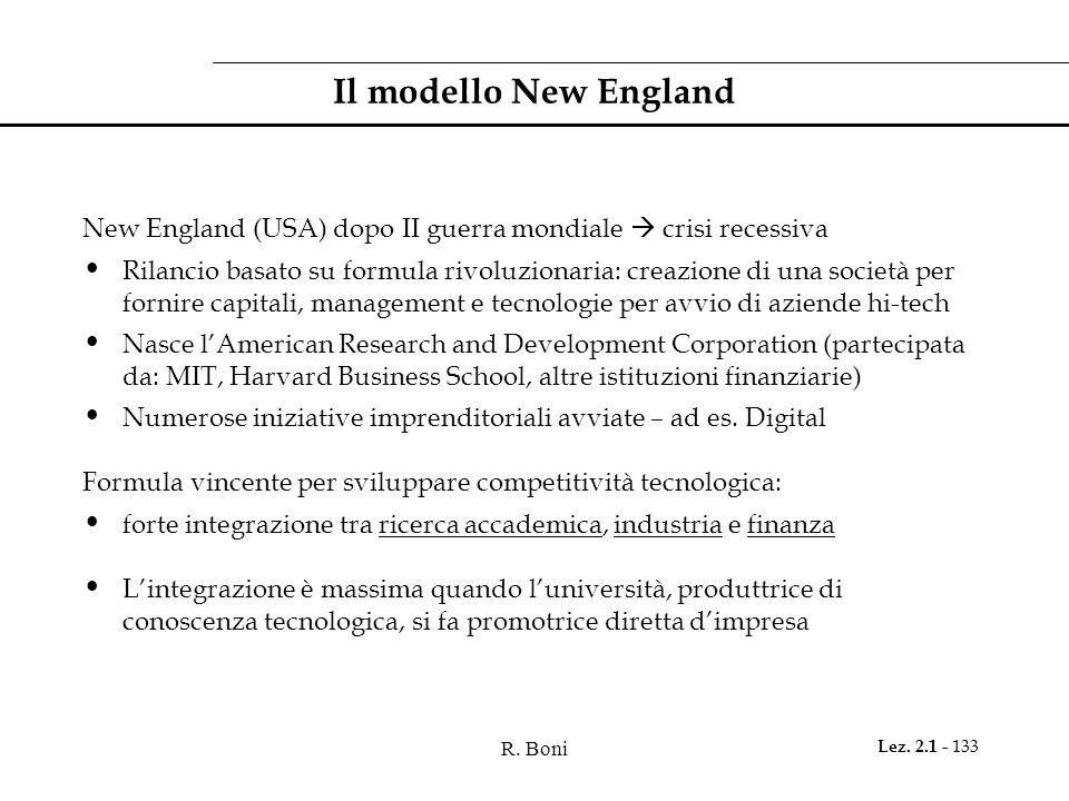 R. Boni Lez. 2.1 - 133 Il modello New England New England (USA) dopo II guerra mondiale crisi recessiva Rilancio basato su formula rivoluzionaria: cre