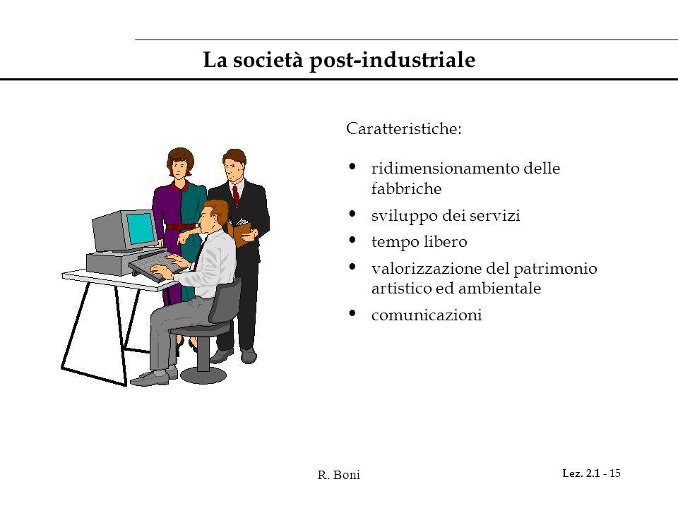 R. Boni Lez. 2.1 - 15 La società post-industriale Caratteristiche: ridimensionamento delle fabbriche sviluppo dei servizi tempo libero valorizzazione