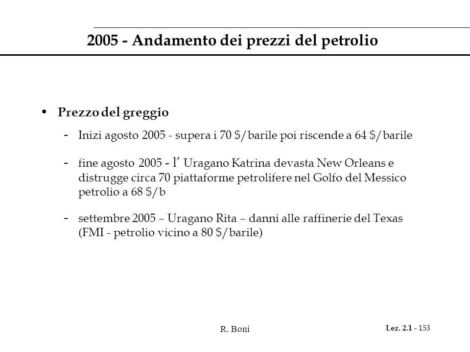 R. Boni Lez. 2.1 - 153 2005 - Andamento dei prezzi del petrolio Prezzo del greggio - Inizi agosto 2005 - supera i 70 $/barile poi riscende a 64 $/bari