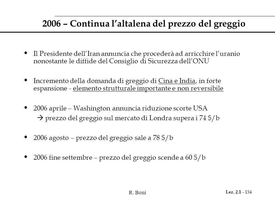 R. Boni Lez. 2.1 - 154 2006 – Continua laltalena del prezzo del greggio Il Presidente dellIran annuncia che procederà ad arricchire luranio nonostante